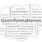 Die Nationale Geoinformationsstratgie richtet sich an alle Akteure, die Geoinformationen erheben, führen, bereitstellen oder nutzen.