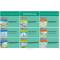 Insgesamt hat das Fraunhofer ISI neun Roadmaps zum Einsatz von Lithium-Ionen-Batterien entwickelt.