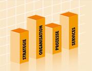 Digitalisierungsindex: Methodik bezieht verschiedene Aktionsfelder ein.