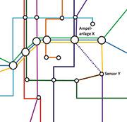 Graphstruktur ähnelt ÖPNV-Netzplänen.