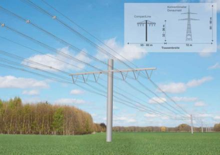 Geringerer Eingriff in die Landschaft: das neue Leitungsdesign compactLine.