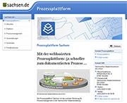 Eine Plattform für Prozess-Management soll die Modernisierung der Verwaltungen in Sachsen vorantreiben.