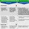 Schematische Darstellung des operativen Prüfverlaufs für Anfragen gemäß DigiNetzG.