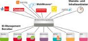 Zentraler ID-Vermittlungsdienst soll die Digitalisierung von Schulen in Deutschland voranbringen.