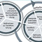 Verknüpfte Open-Data-Zyklen