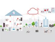 In der intelligenten Stadt laufen Prozesse digital ab.
