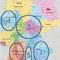 Cluster von Regionen mit installierten Wasserkraftanlagen auf Grundlage der untersuchten Netzregionen.