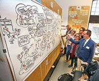 Bürger zeichnen ihr Idealbild von Karlsruhe.