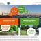 Beteiligungsplattform der Stadt Friedrichshafen: Der Klimawandel bewegt Bürger und Kommunen.