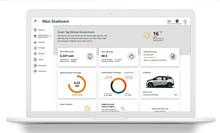 Kundenportal: Analyse von Daten ermöglicht passgenaue Informationen und Angebote.