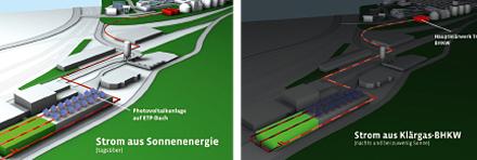 Energieversorgung des Rechenzentrums der Stadtwerke Trier bei Tag und bei Nacht.