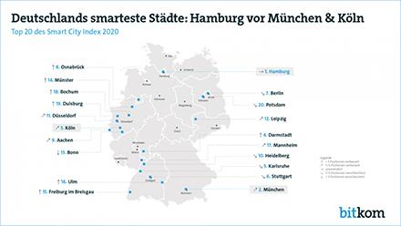 Der Smart City Index vergleicht auch in diesem Jahr 81 deutsche Großstädte.