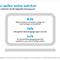 Dass die Corona-Krise die Digitalisierung der Verwaltung vorantreibt und mehr Online-Dienste wünschenswert sind, darüber ist sich die Mehrheit der deutschen Bürger einig. Auch das ergab die Umfrage des Digitalverbandes Bitkom.