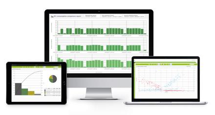 Das Energie-Management-System enerchart visualisiert Messwerte.