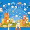 Die dritte Staffel des Modellwettbewerbs Smart Cities ruft Kommunen dazu auf, Neues zu wagen.