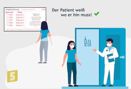 Personenleitsystem sorgt für einen reibungslosen Ablauf im Impfzentrum.