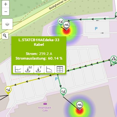Netzzustandsanalyse: Heatmap zur Darstellung der Strombelastung im Netz.