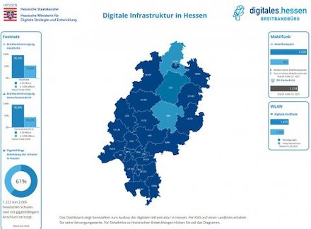 Ein neues Dashboard zeigt den Ausbau der digitalen Infrastruktur in Hessen.