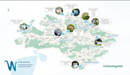 Verbandsgebiet der Wasserversorgung Auracher Gruppe.