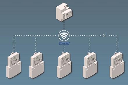 Die 1:n-Lösung ermöglicht die Anbindung mehrerer moderner Messeinrichtungen an ein einziges Smart Meter Gateway.