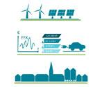 Stadtwerke als Säule für die lokale Energiewende